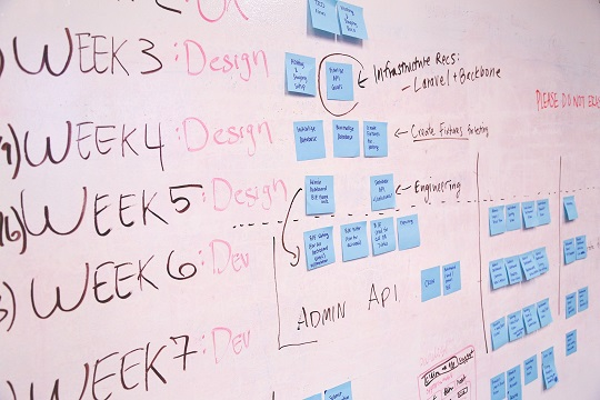What Should Your Product Development Plan Look Like?